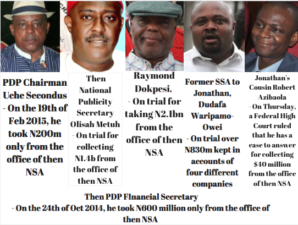 Nigerian Government releases names of more looters, says lists based on verifiable facts, as Fani-Kayode, Stella Oduah, Ihejirika makes new list