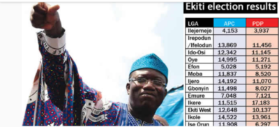 My victory at tribunal is affirmation of validity of my election – Fayemi